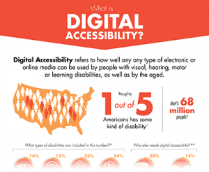 download digital accessibility poster
